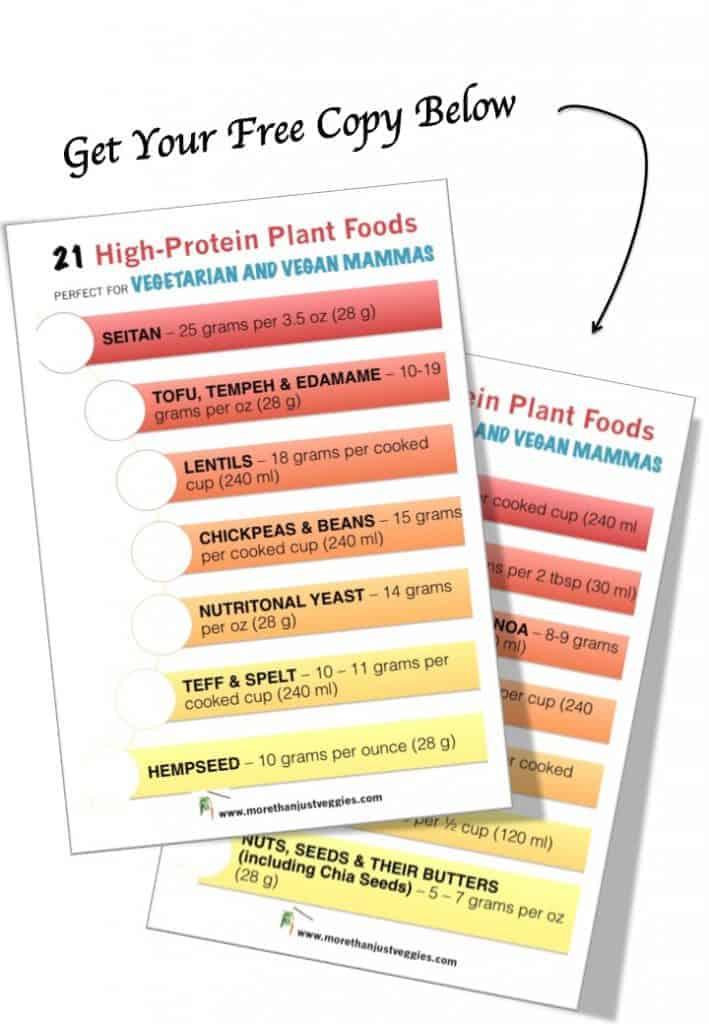 High Protein Vegetarian and Vegan Foods