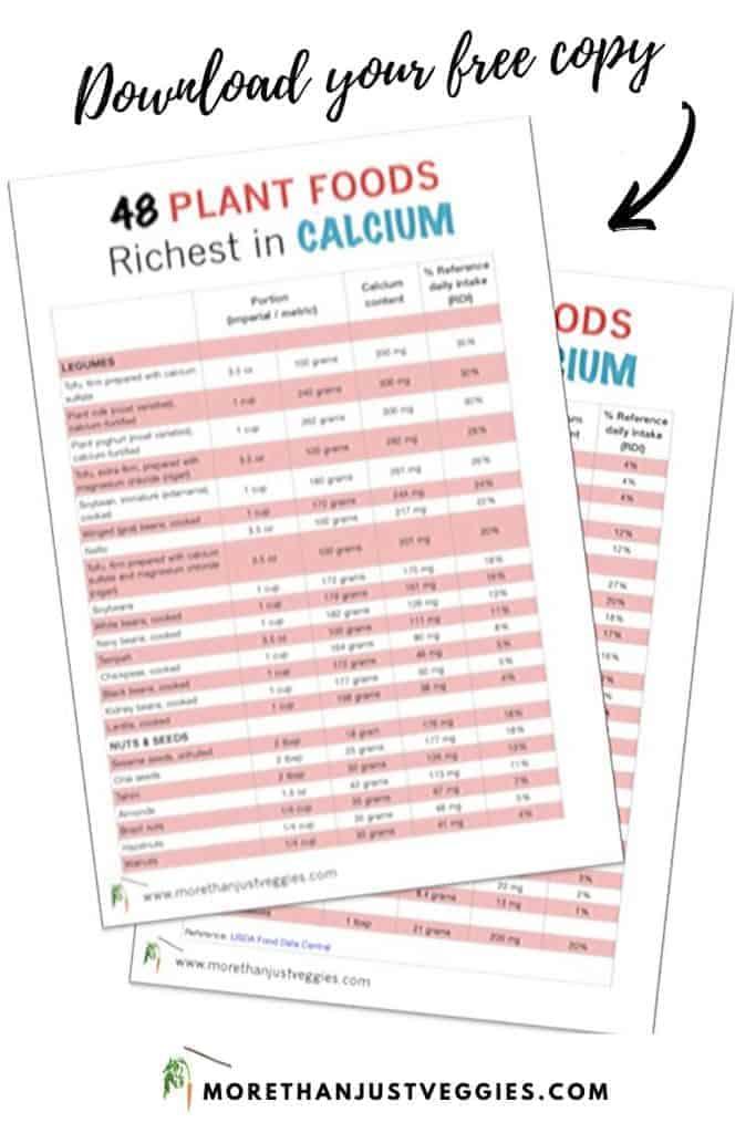 Calcium-rich plant foods